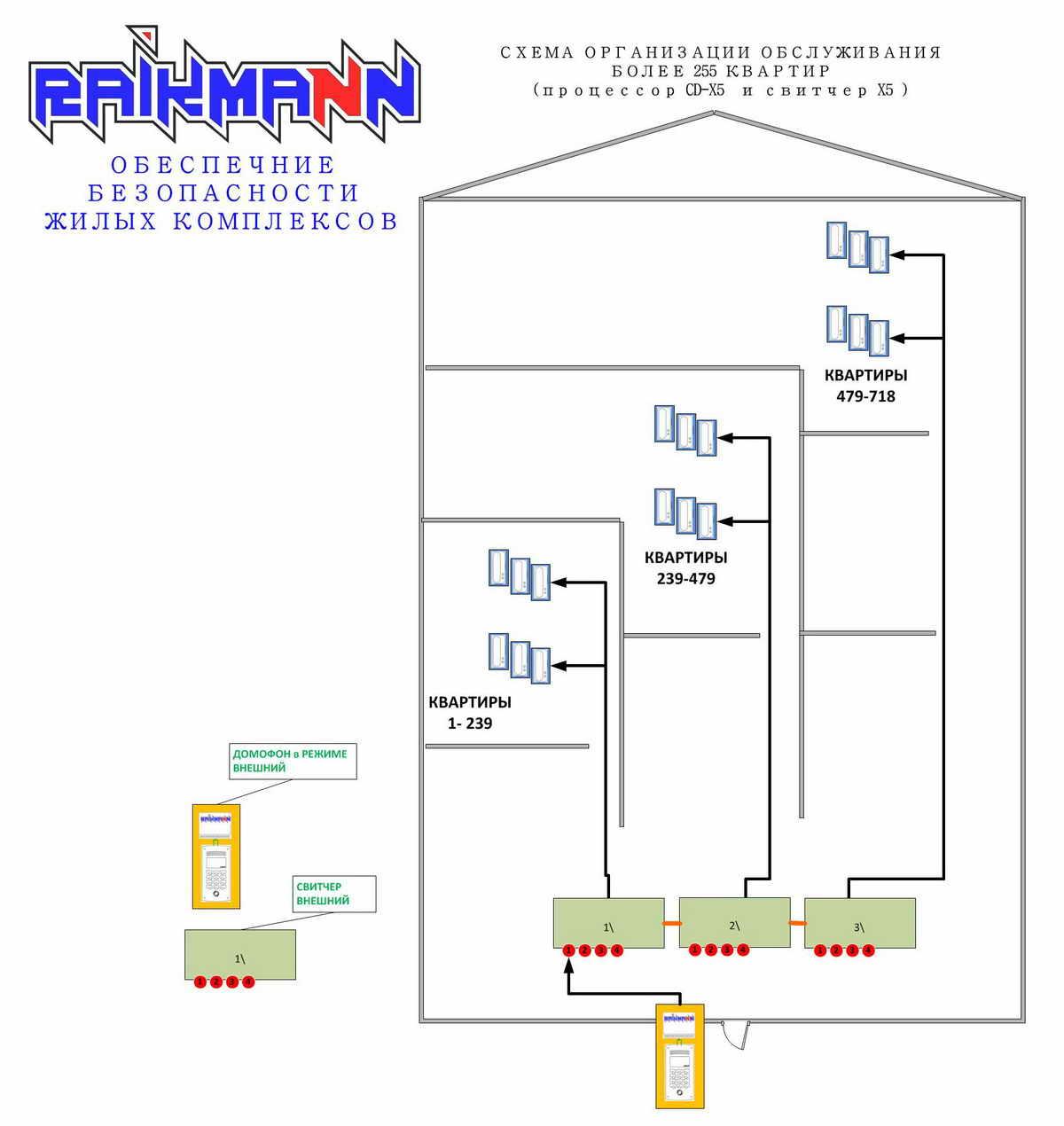 new/raikmann3_cdx5.jpg
